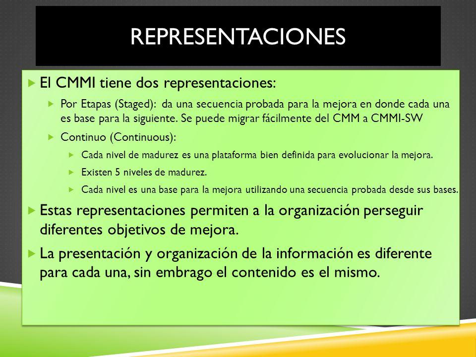 Representaciones El CMMI tiene dos representaciones: