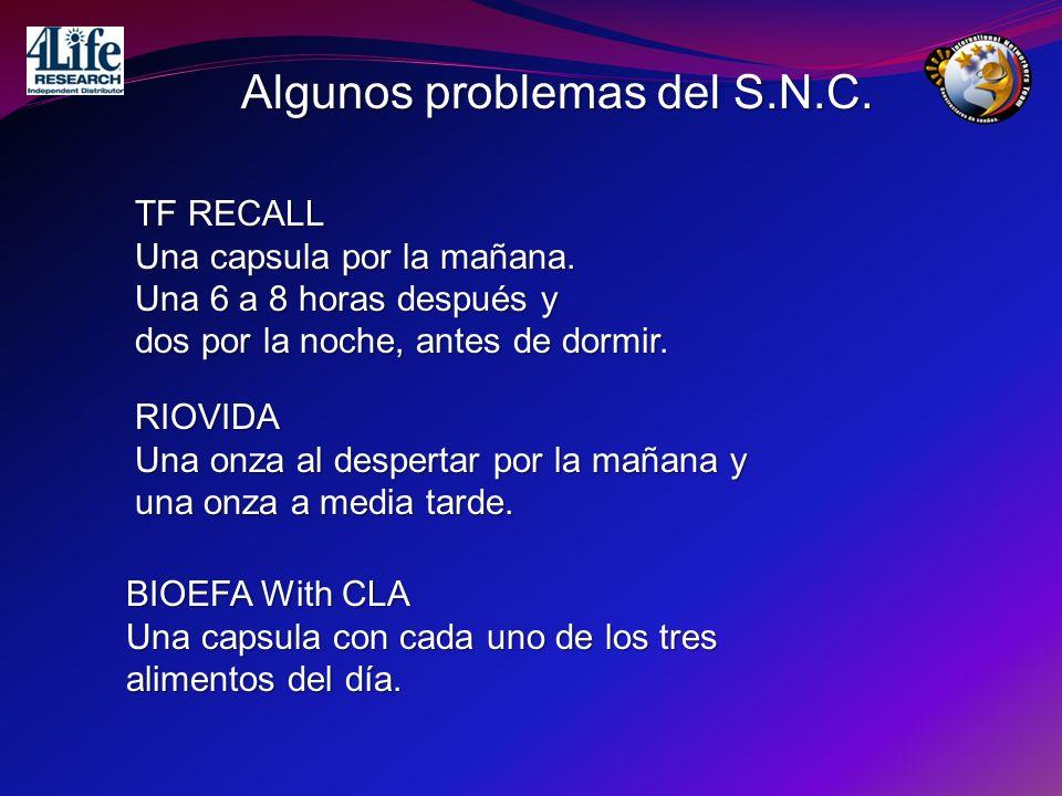 Algunos problemas del S.N.C.