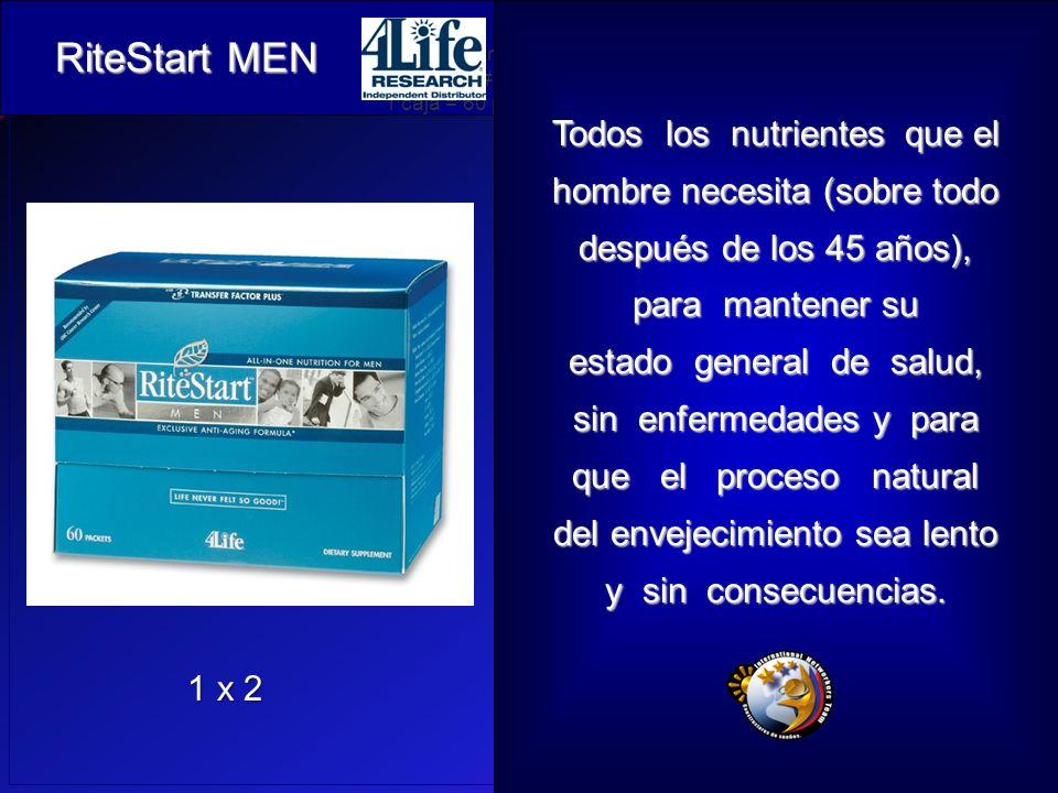 RiteStart MEN Todos los nutrientes que el hombre necesita (sobre todo