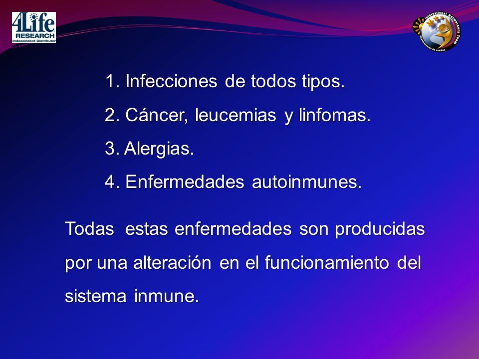 1. Infecciones de todos tipos.
