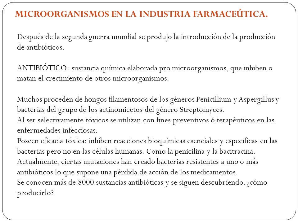 MICROORGANISMOS EN LA INDUSTRIA FARMACEÚTICA.