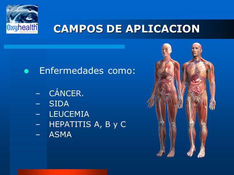 CAMPOS DE APLICACION Enfermedades como: CÁNCER. SIDA LEUCEMIA