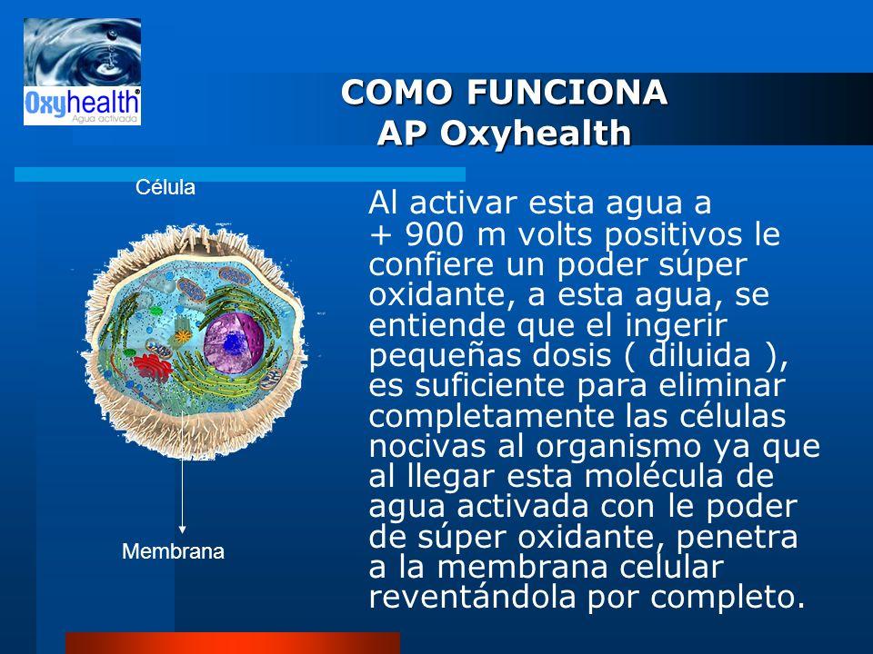 COMO FUNCIONA AP Oxyhealth