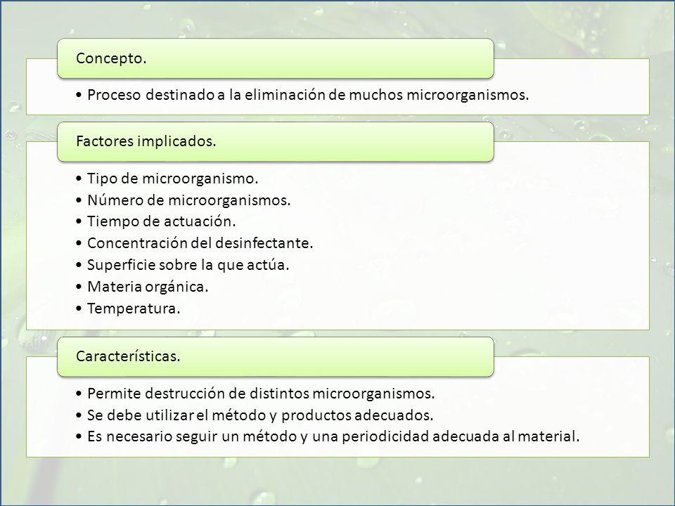 Concepto. Proceso destinado a la eliminación de muchos microorganismos. Factores implicados. Tipo de microorganismo.