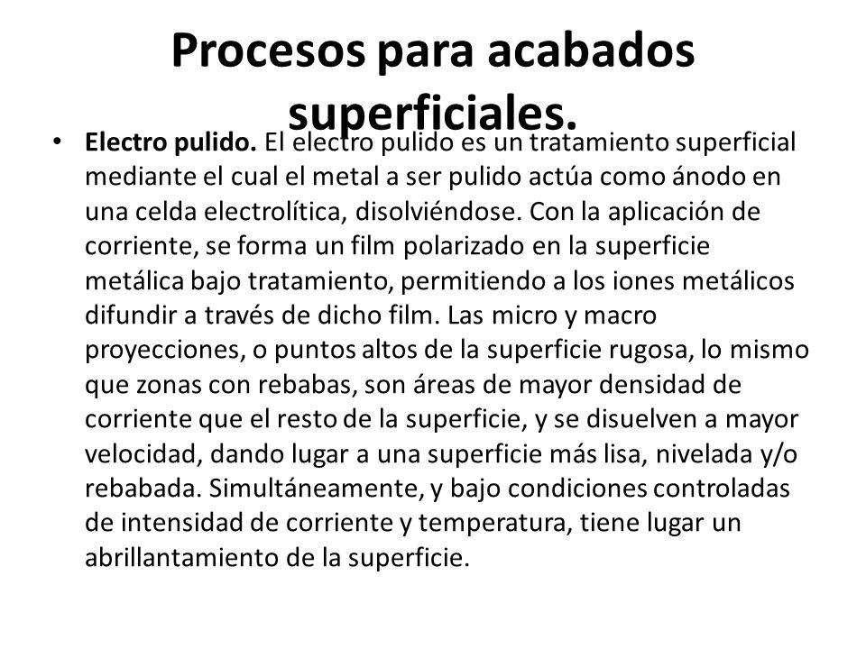 Procesos para acabados superficiales.