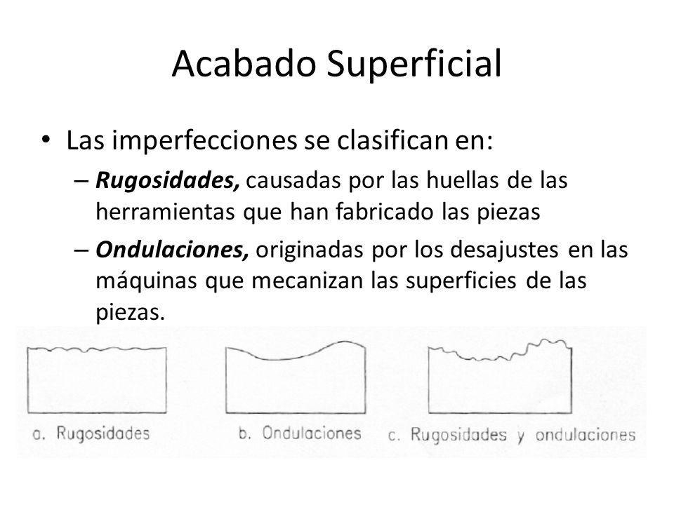 Acabado Superficial Las imperfecciones se clasifican en: