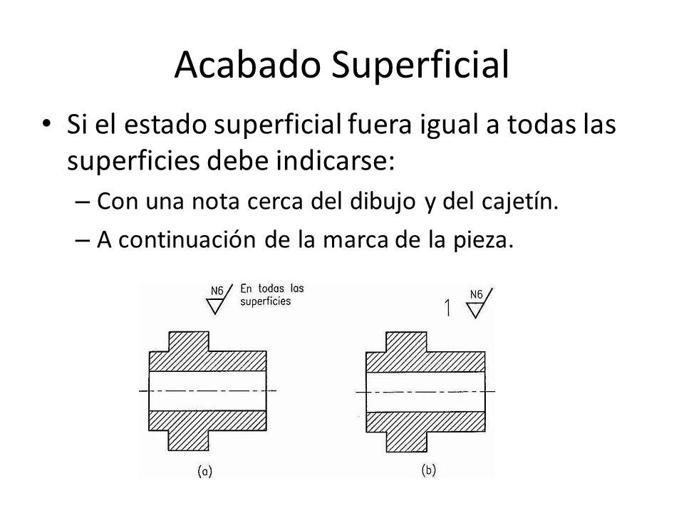 Acabado Superficial Si el estado superficial fuera igual a todas las superficies debe indicarse: Con una nota cerca del dibujo y del cajetín.
