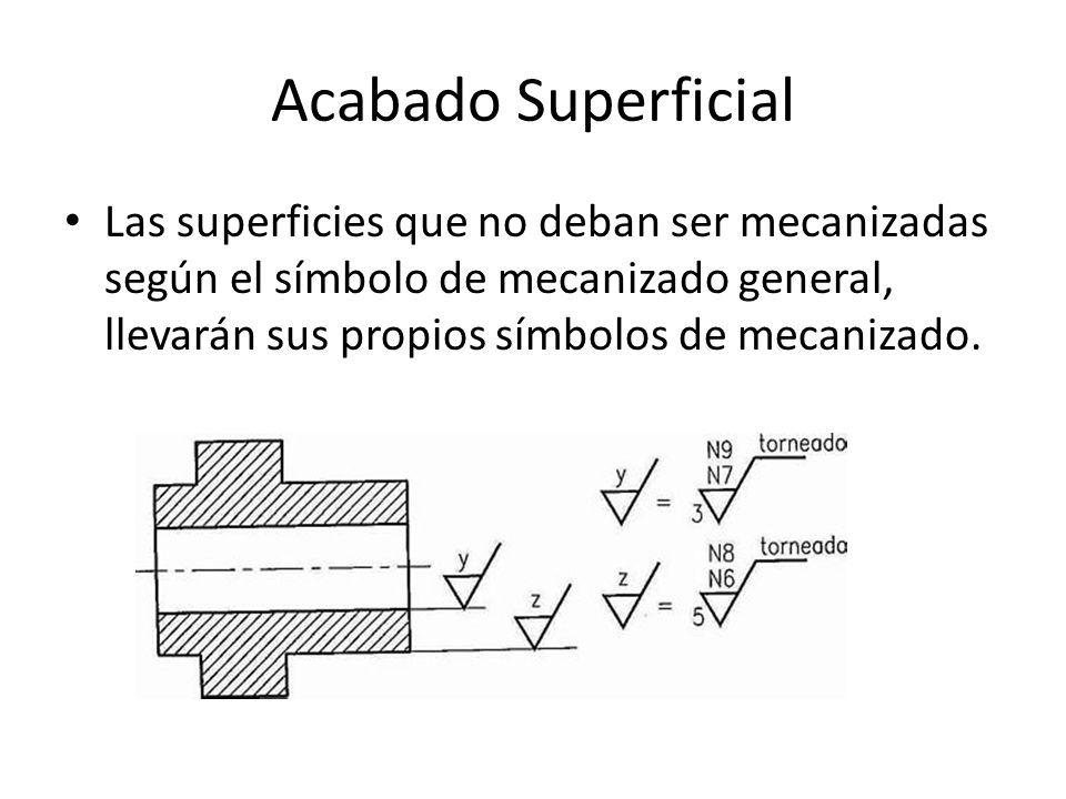 Acabado Superficial Las superficies que no deban ser mecanizadas según el símbolo de mecanizado general, llevarán sus propios símbolos de mecanizado.
