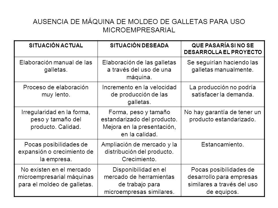 AUSENCIA DE MÁQUINA DE MOLDEO DE GALLETAS PARA USO MICROEMPRESARIAL