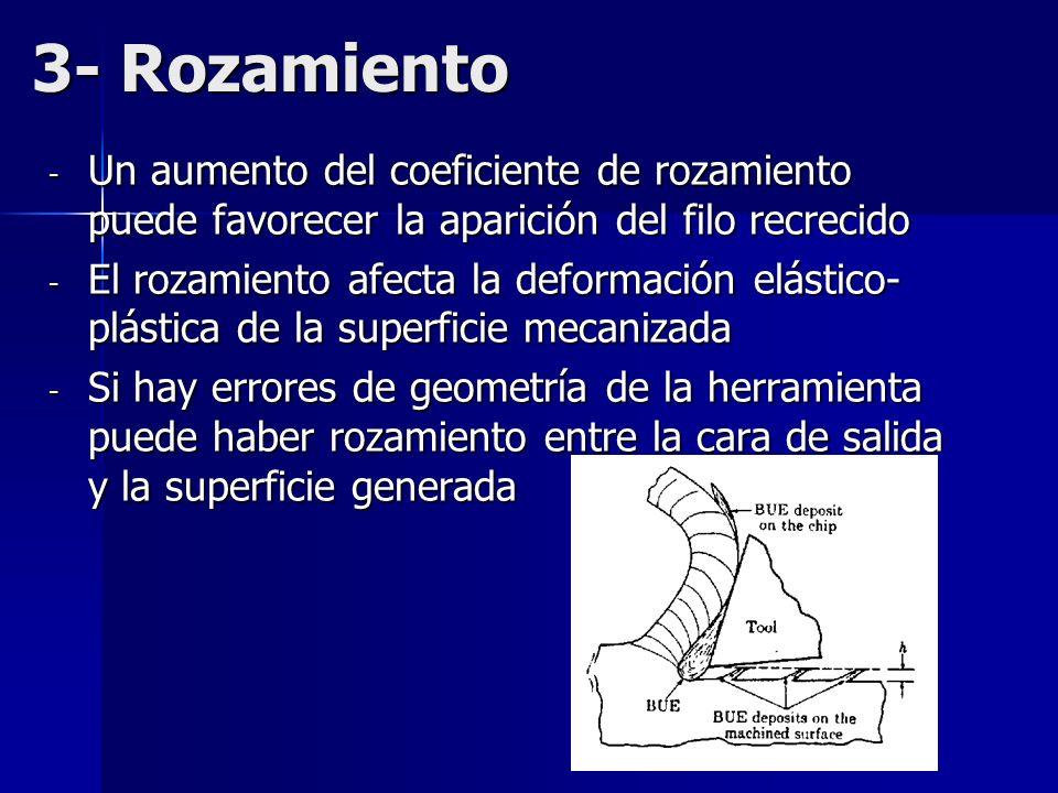 3- Rozamiento Un aumento del coeficiente de rozamiento puede favorecer la aparición del filo recrecido.