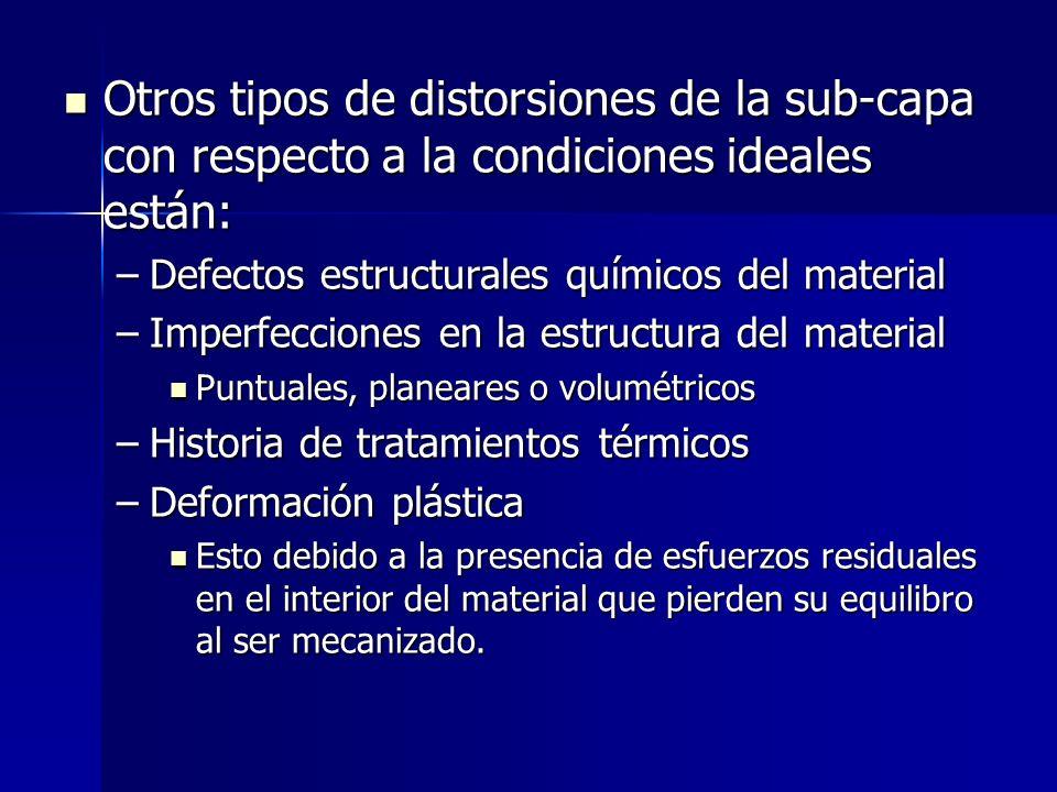 Otros tipos de distorsiones de la sub-capa con respecto a la condiciones ideales están: