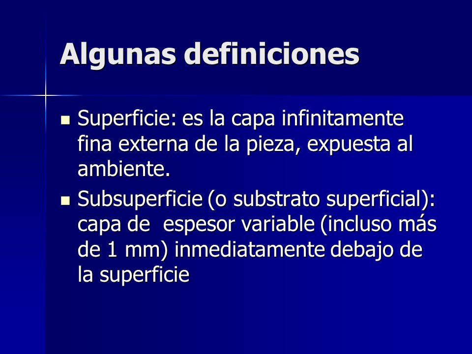Algunas definiciones Superficie: es la capa infinitamente fina externa de la pieza, expuesta al ambiente.