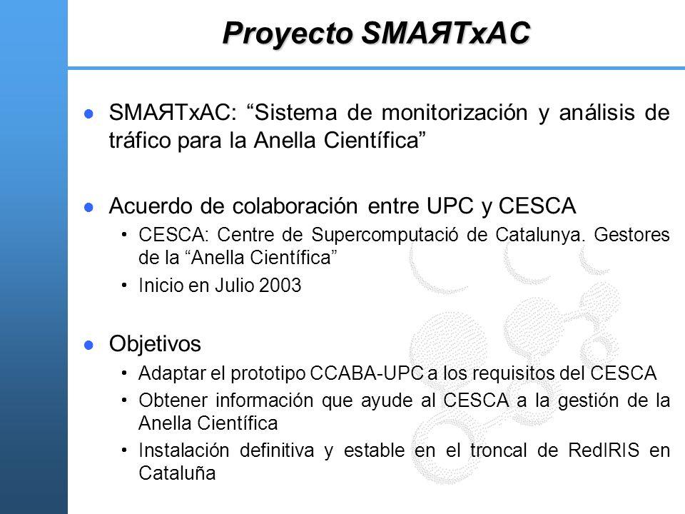 Proyecto SMAЯTxAC SMAЯTxAC: Sistema de monitorización y análisis de tráfico para la Anella Científica