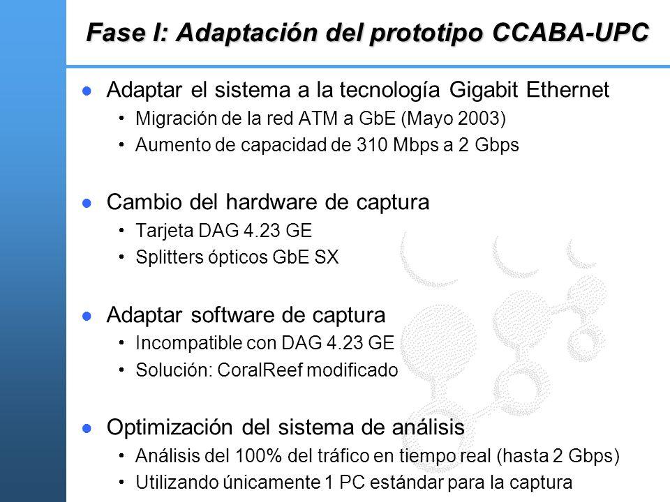 Fase I: Adaptación del prototipo CCABA-UPC