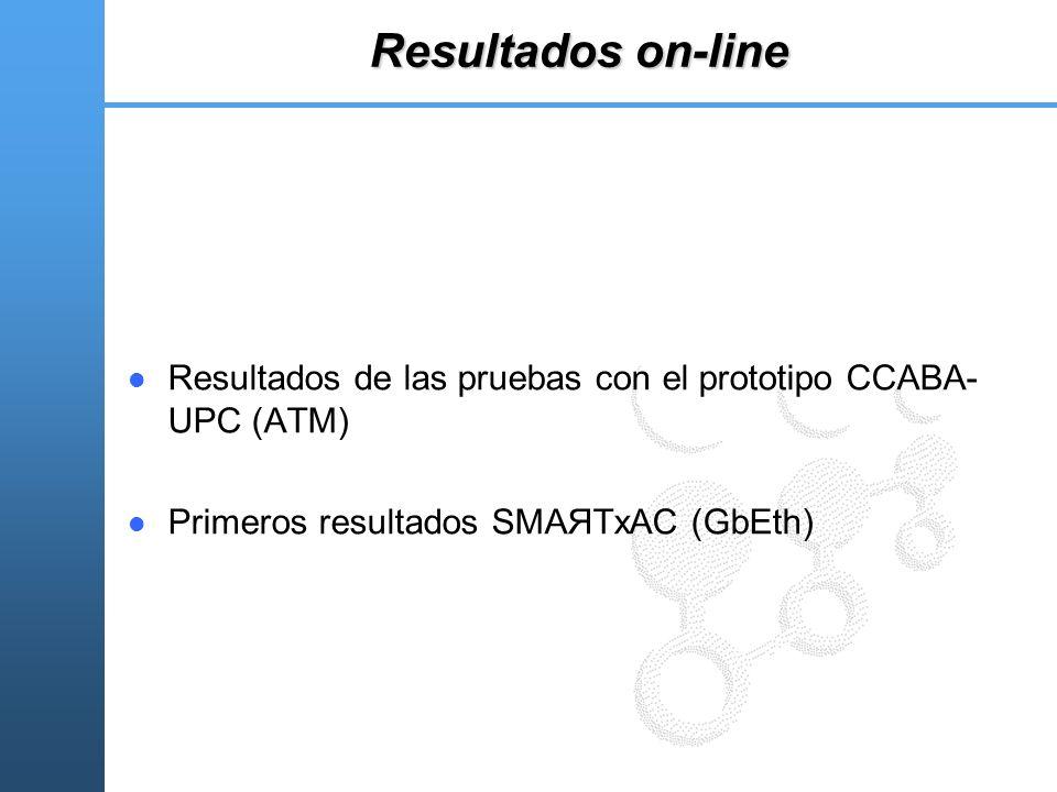 Resultados on-line Resultados de las pruebas con el prototipo CCABA-UPC (ATM) Primeros resultados SMAЯTxAC (GbEth)