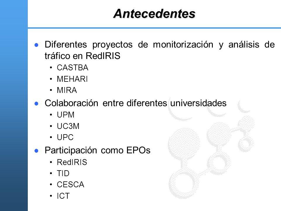 Antecedentes Diferentes proyectos de monitorización y análisis de tráfico en RedIRIS. CASTBA. MEHARI.