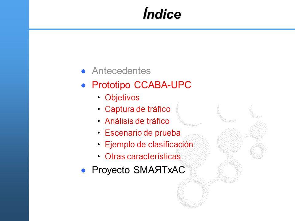 Índice Antecedentes Prototipo CCABA-UPC Proyecto SMAЯTxAC Objetivos