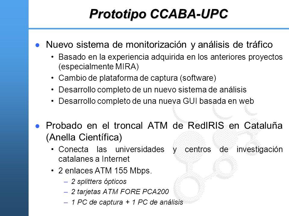 Prototipo CCABA-UPC Nuevo sistema de monitorización y análisis de tráfico.