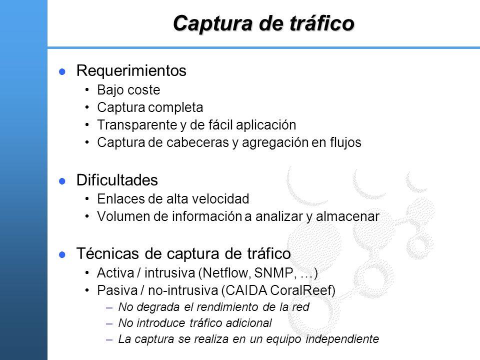 Captura de tráfico Requerimientos Dificultades