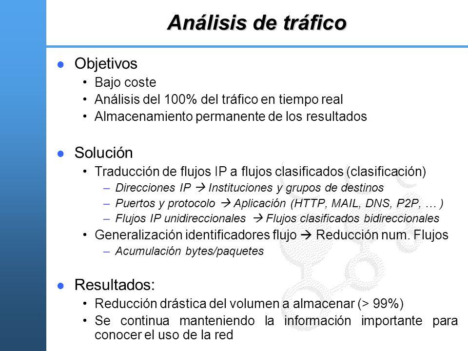 Análisis de tráfico Objetivos Solución Resultados: Bajo coste