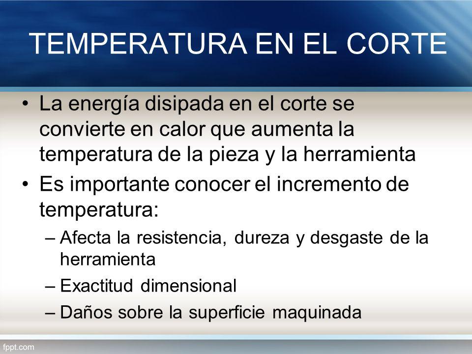 TEMPERATURA EN EL CORTE