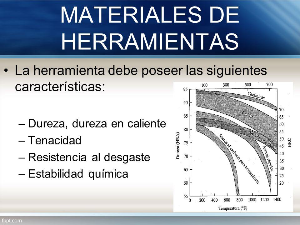 MATERIALES DE HERRAMIENTAS