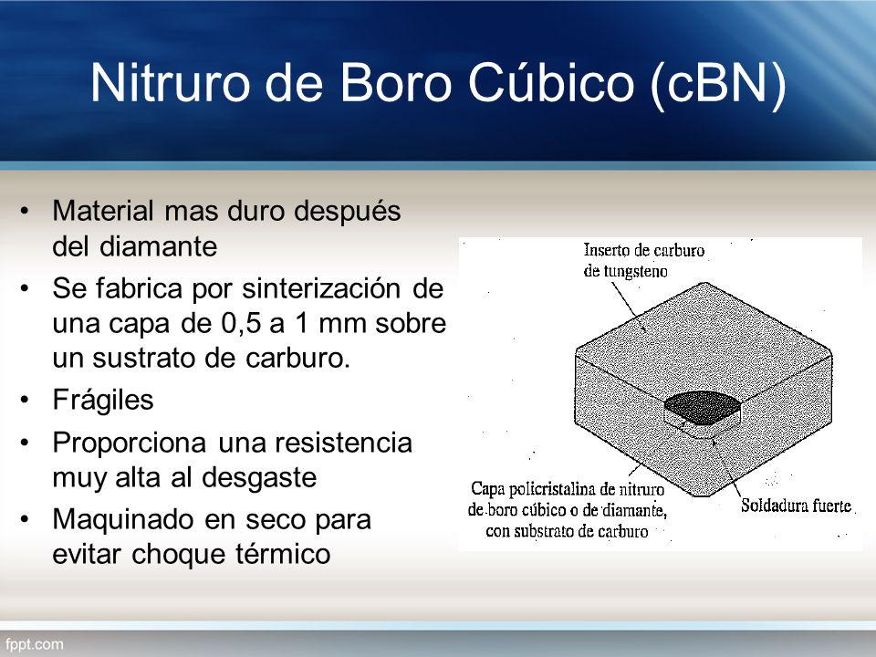 Nitruro de Boro Cúbico (cBN)
