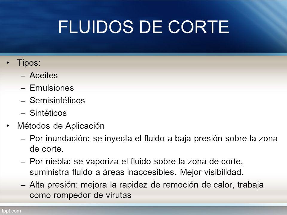 FLUIDOS DE CORTE Tipos: Aceites Emulsiones Semisintéticos Sintéticos