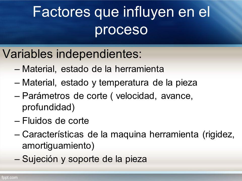 Factores que influyen en el proceso