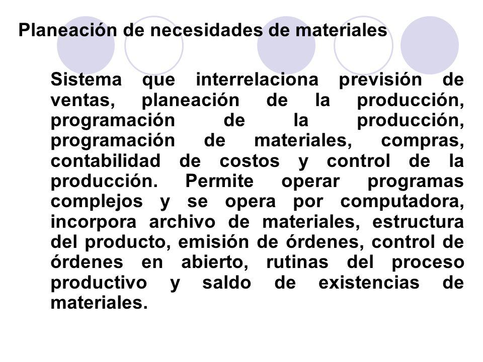 Planeación de necesidades de materiales