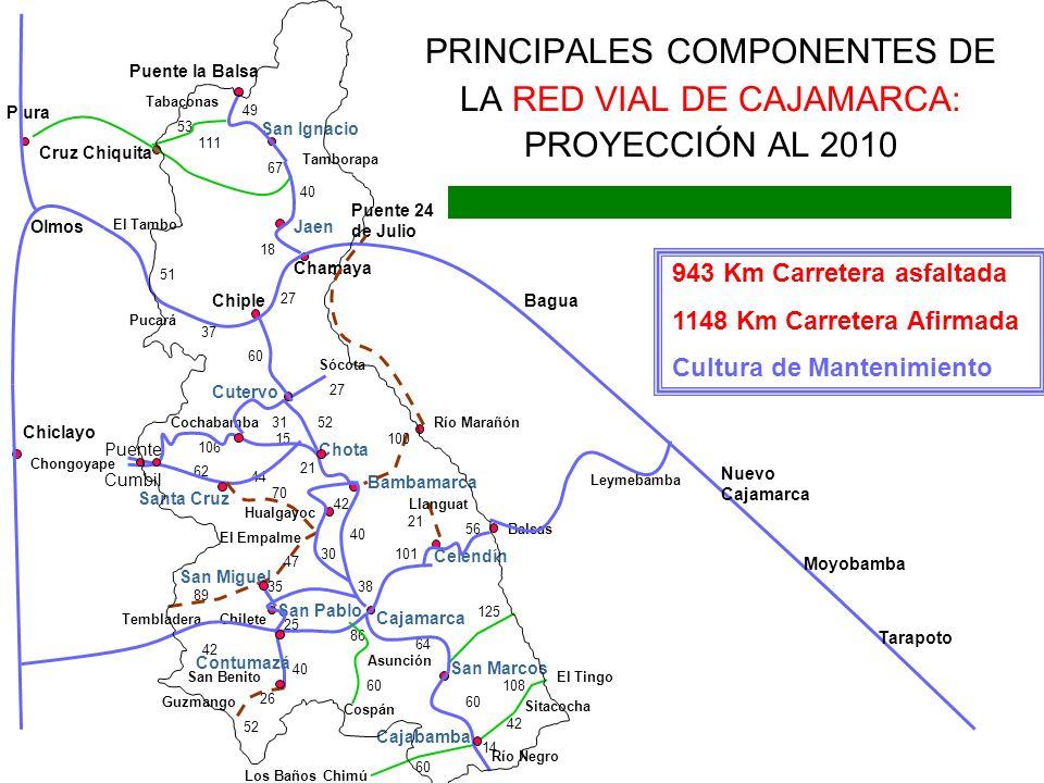 PRINCIPALES COMPONENTES DE LA RED VIAL DE CAJAMARCA: PROYECCIÓN AL 2010