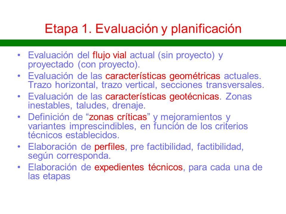 Etapa 1. Evaluación y planificación