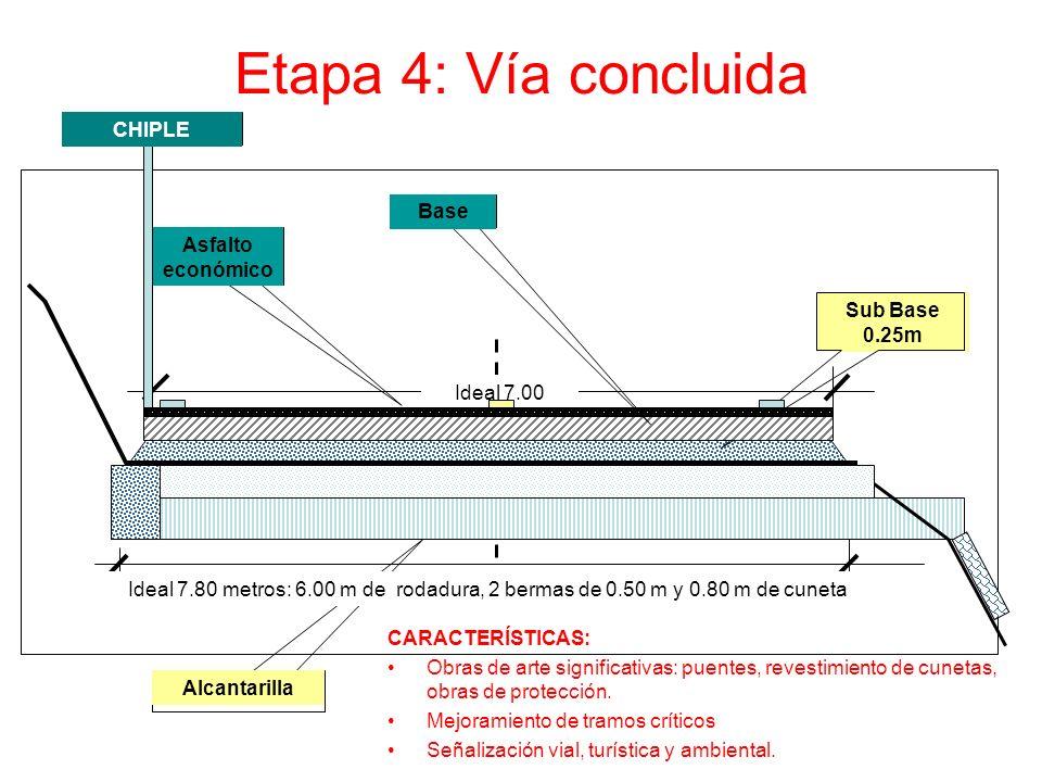 Etapa 4: Vía concluida CHIPLE Base Asfalto económico Sub Base 0.25m