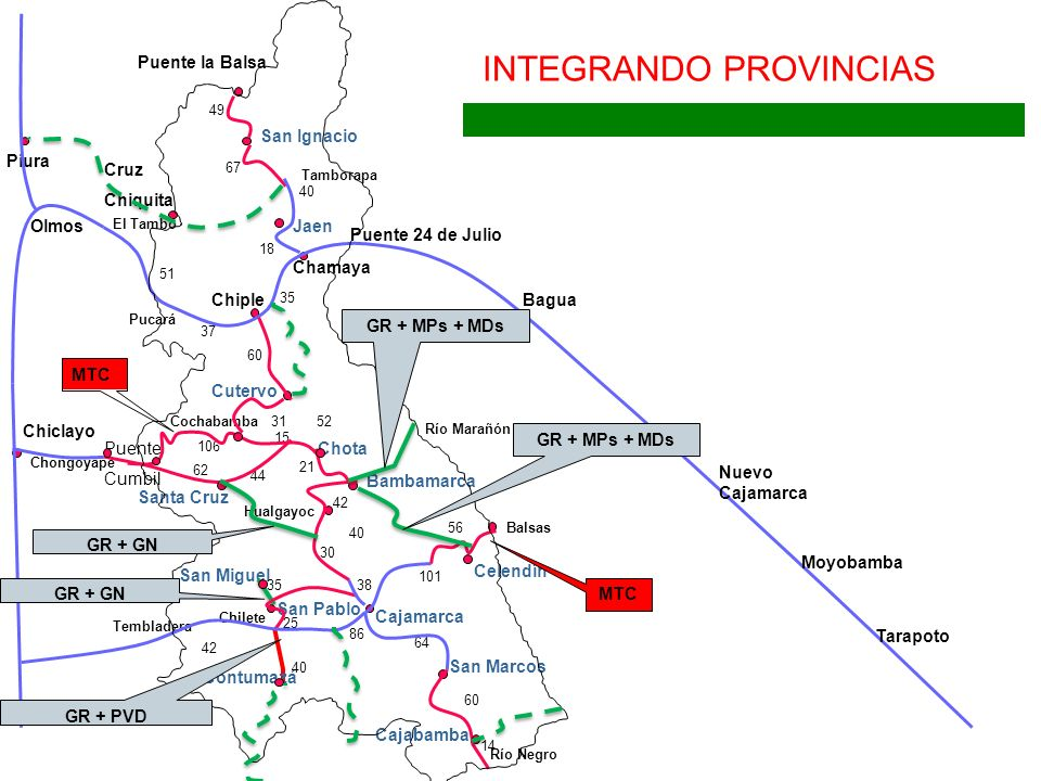 INTEGRANDO PROVINCIAS