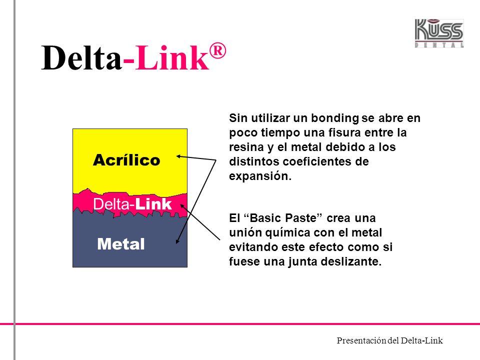 Delta-Link® Acrílico Delta-Link Metal
