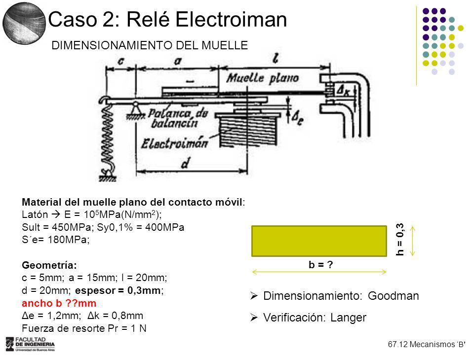 Caso 2: Relé Electroiman