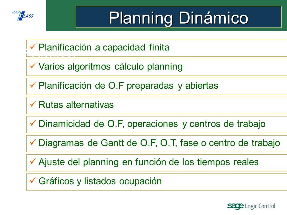 Planning Dinámico Podemos: Planificación a capacidad finita