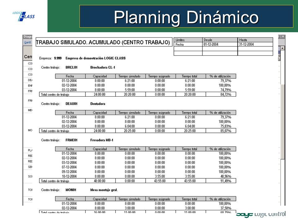 Planning Dinámico El detalle de la información del Planning Dinámico (3º módulo de la fabricación) lo podemos ver varias maneras: