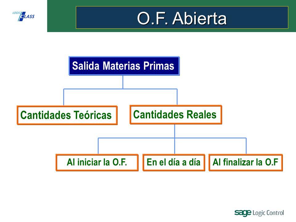 O.F. Abierta Salida Materias Primas Cantidades Teóricas