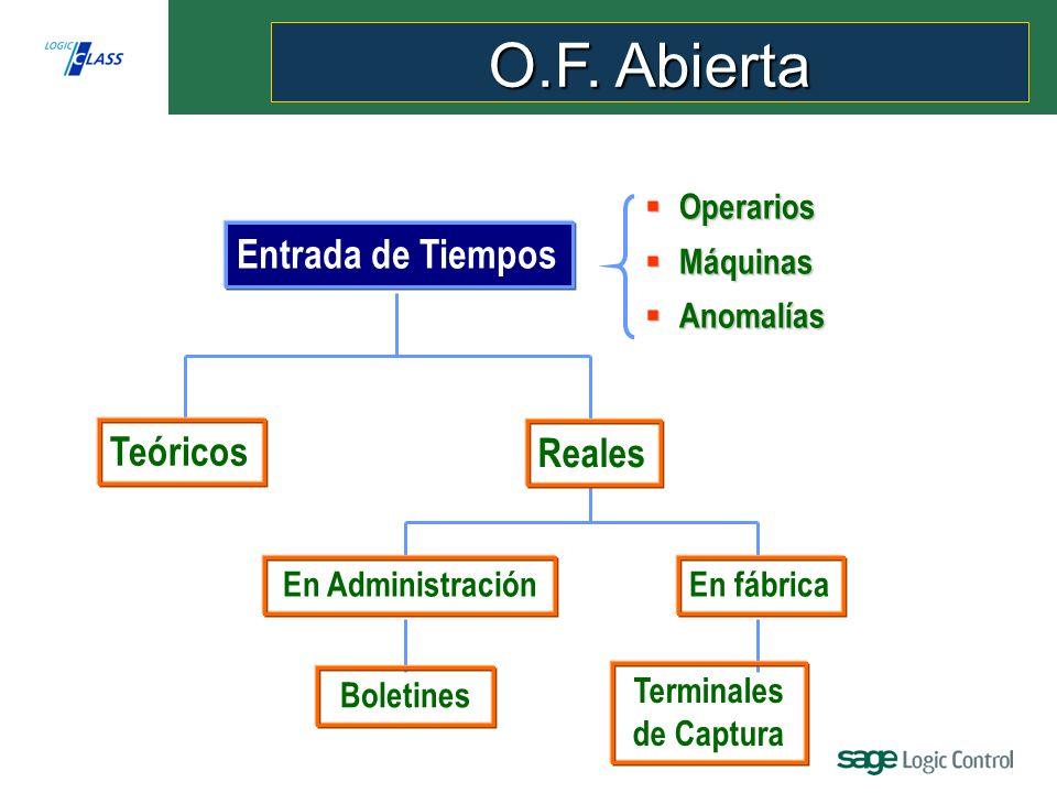 O.F. Abierta Entrada de Tiempos Teóricos Reales Operarios Máquinas