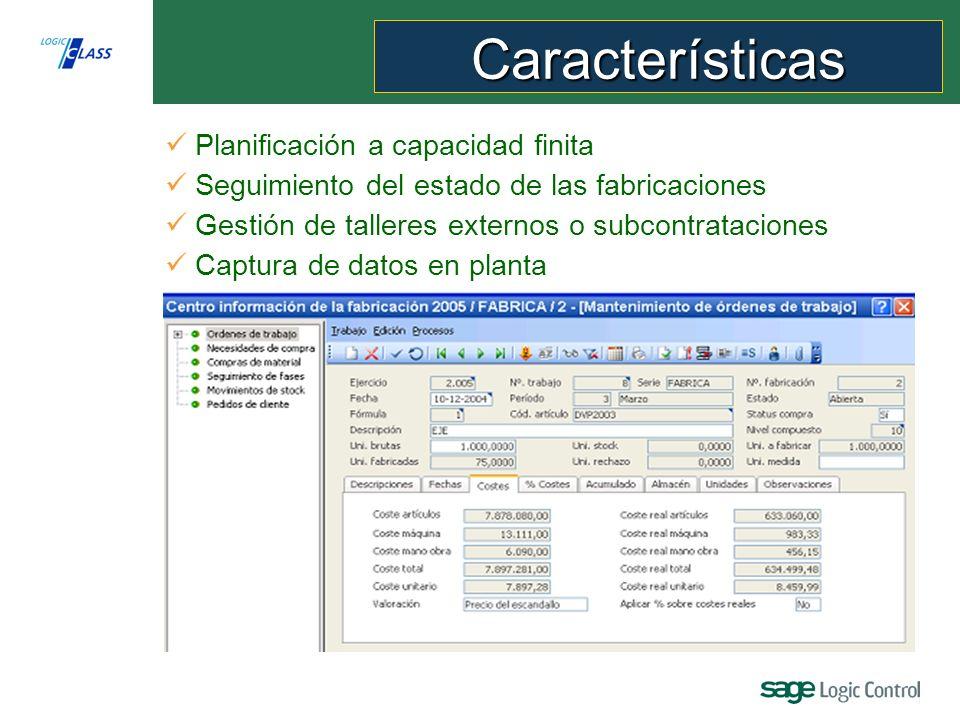 Características Planificación a capacidad finita