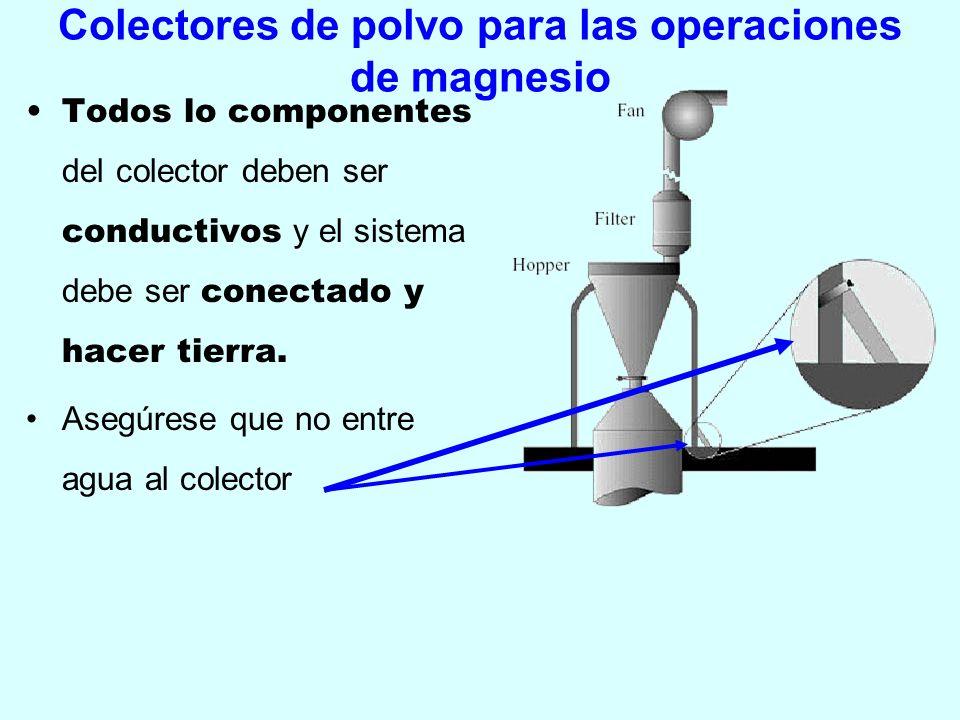 Colectores de polvo para las operaciones de magnesio