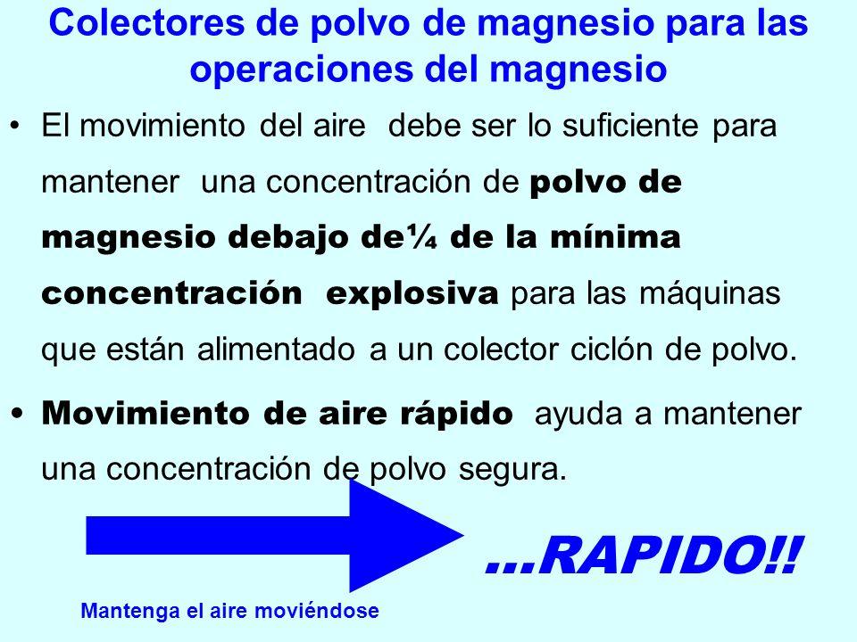 Colectores de polvo de magnesio para las operaciones del magnesio