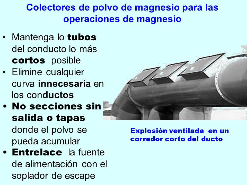 Colectores de polvo de magnesio para las operaciones de magnesio