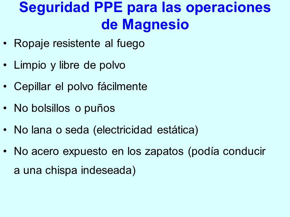 Seguridad PPE para las operaciones de Magnesio