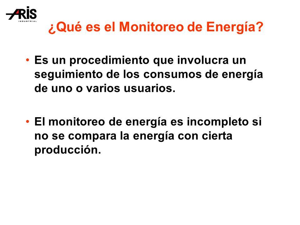 ¿Qué es el Monitoreo de Energía