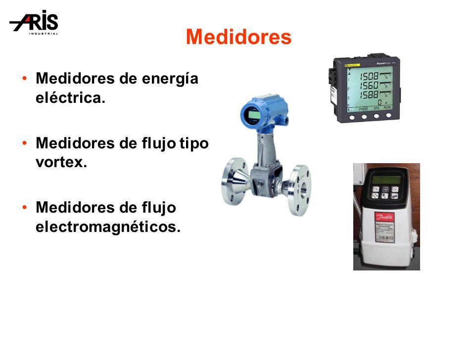 Medidores Medidores de energía eléctrica.