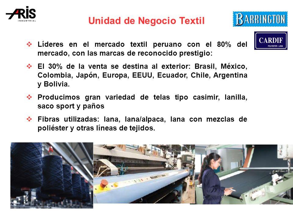 Unidad de Negocio Textil