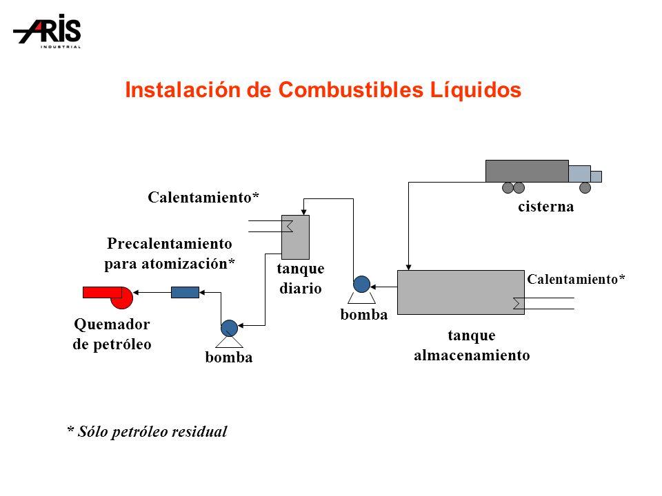 Instalación de Combustibles Líquidos