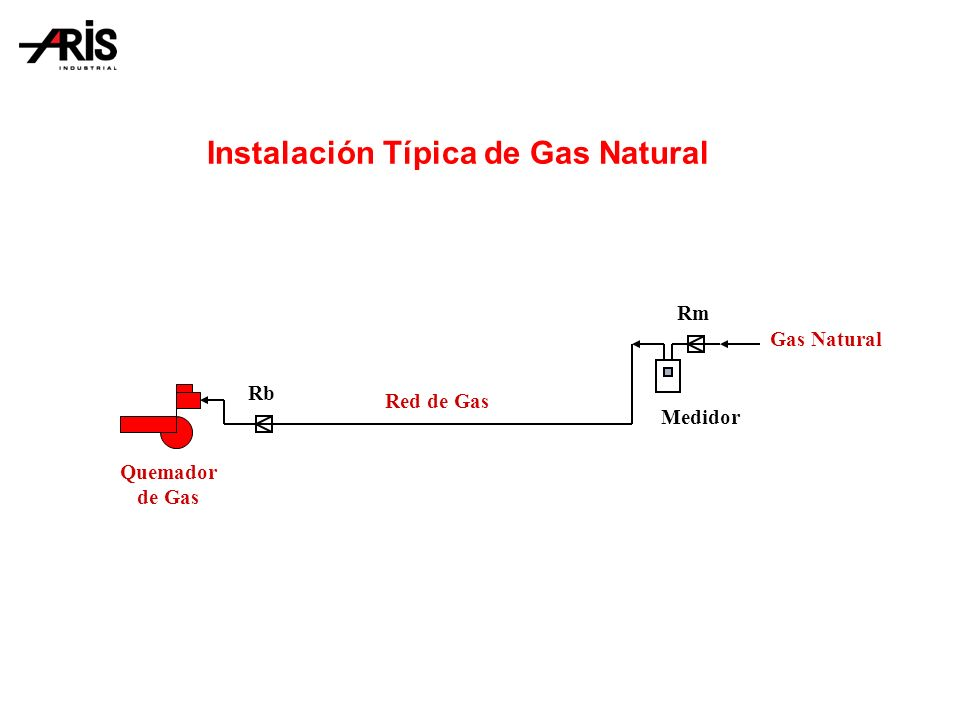 Instalación Típica de Gas Natural